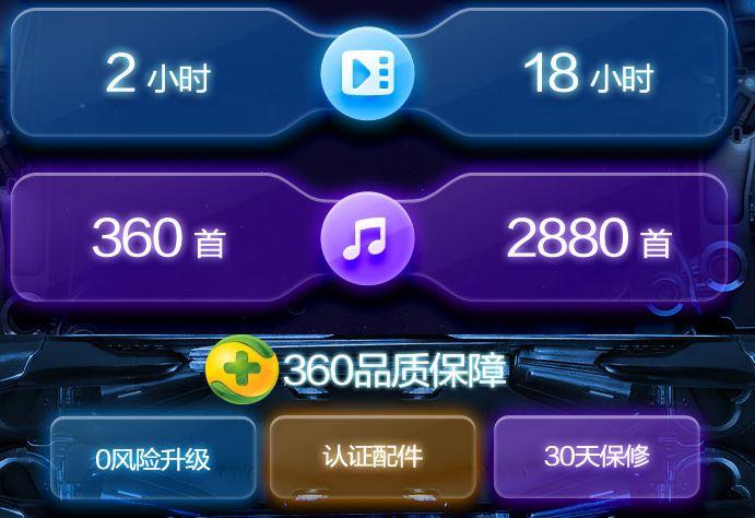 360同城帮iphone6内存升级前需要做哪些准备工作?[图]
