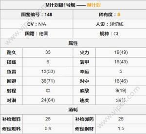 战舰少女RM计划 11.11新船介绍图片2