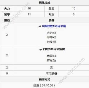 战舰少女RM计划 11.11新船介绍图片3
