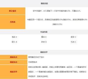 碧蓝航线瑞鹤建造时间是多少 瑞鹤属性图鉴详情图片3
