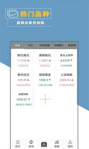 外汇投资行情软件app图3