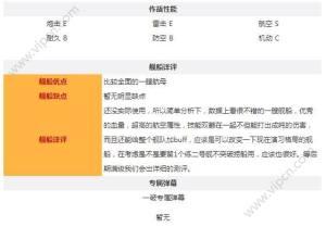 碧蓝航线翔鹤建造时间 翔鹤属性图鉴详情图片3