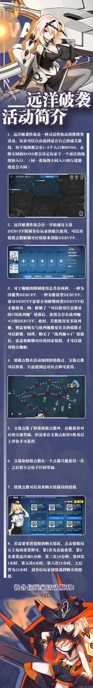 战舰少女R四周年远洋破袭作战攻略大全:钢铁启示录EX1-6全新打法攻略图片2