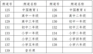河南省教育厅名校同步课堂直播课手机官方版图片1